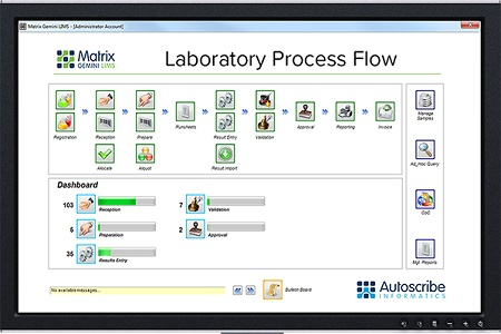 State-of-the-art pathology IT system announced